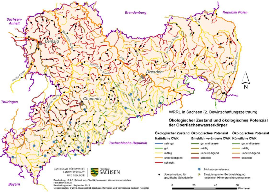 Wasserrahmenrichtlinien